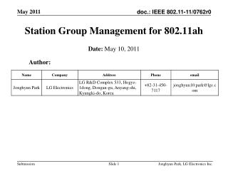 Station Group Management for 802.11ah