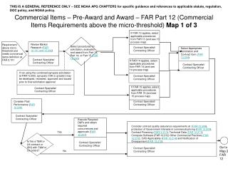 commercial items   pre-award and award   far part 12 commercial items requirements above the micro-threshold map 1 of 3