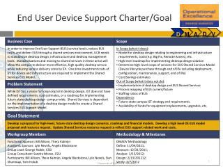 End User Device Support Charter/Goal
