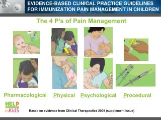 Evidence-based clinical practice guidelines for immunization pain management in children