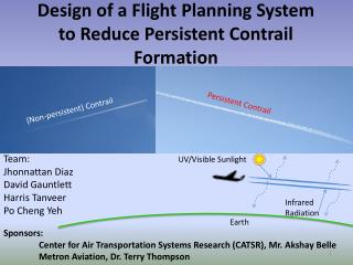 Design of a Flight Planning System to Reduce Persistent Contrail Formation