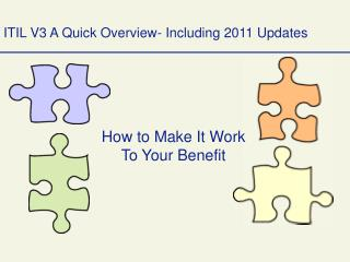 ITIL V3 A Quick Overview- Including 2011 Updates