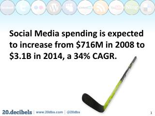 Social Media spending  is expected to increase from $716M in 2008 to  $3.1B in 2014 , a 34% CAGR.