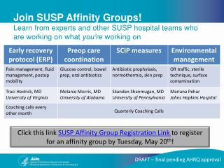Join SUSP Affinity Groups! Learn from experts and other SUSP hospital teams who are working on what  you're  working on