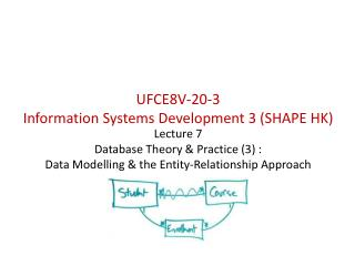 Lecture  7 Database Theory &  Practice  (3)  : Data Modelling & the Entity-Relationship Approach