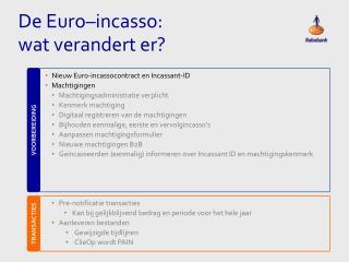 De Euro–incasso:  wat verandert er?