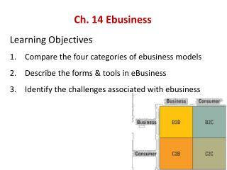 Ch. 14  Ebusiness
