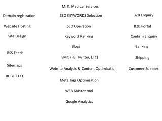 M. K. Medical Services