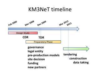 KM3NeT timeline