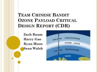 Team Chinese Bandit Ozone Payload Critical Design Report (CDR )