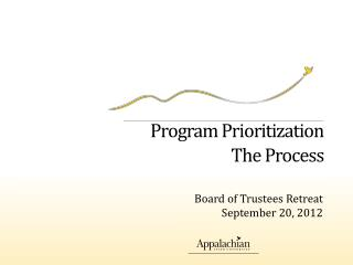 Program Prioritization The Process