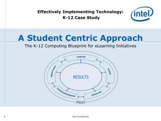 Effectively Implementing Technology:     K-12  Case  Study A Student Centric Approach