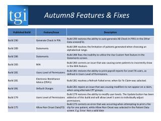 Autumn8 Features & Fixes