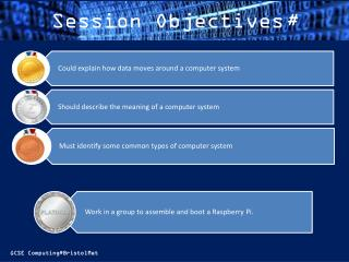 Session Objectives #