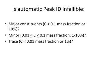 Is automatic Peak ID infallible: