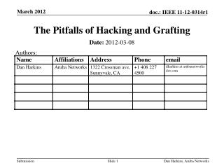 The Pitfalls of Hacking and Grafting
