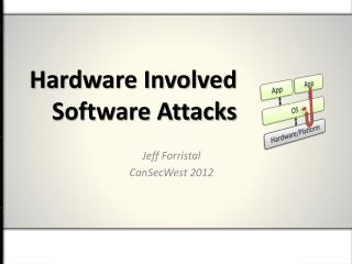 Hardware Involved Software Attacks