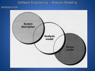 Software Engineering – Analysis Modeling