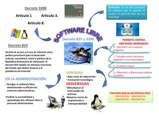 Software libre