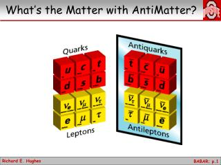 what s the matter with antimatter