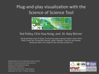 Plug-and-play visualization with the Science of Science Tool