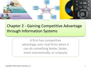 Chapter 2  - Gaining Competitive Advantage through  Information  Systems
