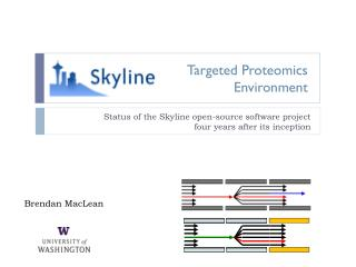 Targeted Proteomics Environment