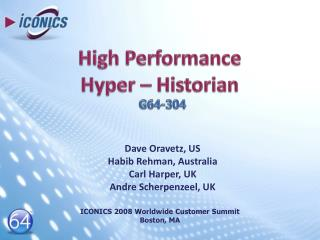 High Performance  Hyper  – Historian