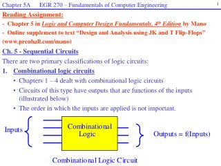 Ch. 5 - Sequential Circuits There are two primary classifications of logic circuits: 1.	 Combinational logic circuits