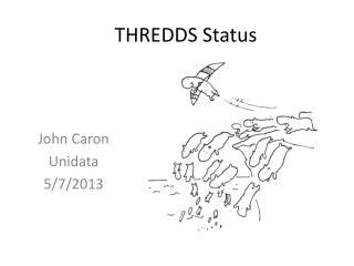THREDDS Status