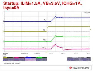 Startup :  ILIM=1.5A ,  VB=3.6V , ICHG=1A,  Isys =0A