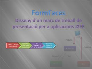 FormFaces Disseny d'un marc de treball de presentació per a aplicacions J2EE