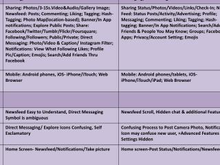 Social Media App Comparison Table1