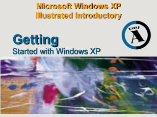 Fundamentals of the Operating System: Microsoft Windows XP