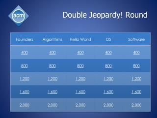 Double Jeopardy! Round