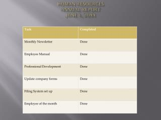 Human Resources Annual Report June 1, 20XX