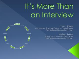 It's More Than  an Interview