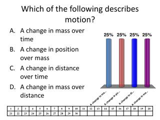 Which of the following describes motion?