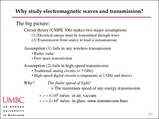 Why study electromagnetic waves and transmission?