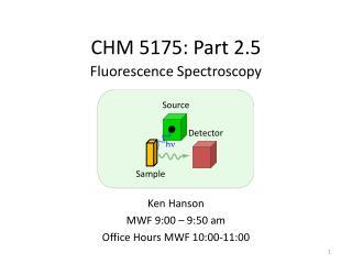 CHM 5175: Part 2.5
