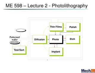 ME  598  –  Lecture 2 - Photolithography
