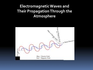 Electromagnetic Waves and Their Propagation Through the Atmosphere