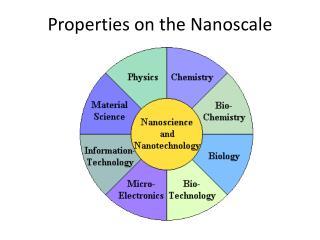Properties on the  Nanoscale