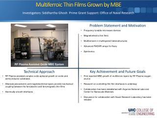 Multiferroic  Thin Films Grown by MBE