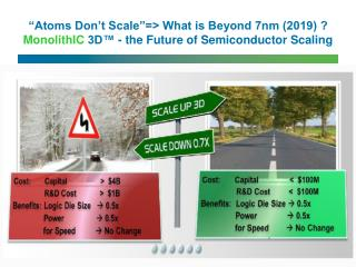 """Atoms Don't Scale""=> What is Beyond 7nm (2019) ? MonolithIC  3D™ - the Future of Semiconductor Scaling"