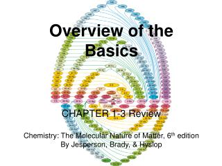 Overview of the Basics CHAPTER 1-3 Review Chemistry: The Molecular Nature of Matter, 6 th  edition By  Jesperson , Brad