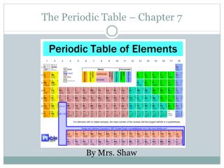 The Periodic Table – Chapter 7