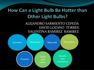 How Can a Light Bulb Be Hotter than Other Light Bulbs?