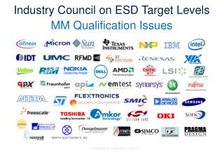 Industry Council  on ESD  Target  Levels MM Qualification Issues