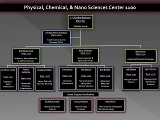 Physical, Chemical, &  Nano  Sciences Center 1100